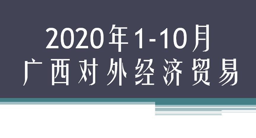 2020年1-10月广西对外经济贸易情况