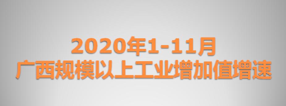 2020年1-11月广西规模以上工业增加值增速