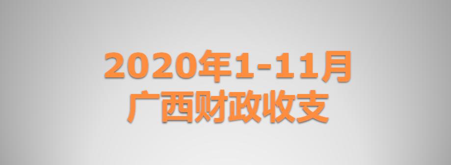 2020年1-11广西财政收支