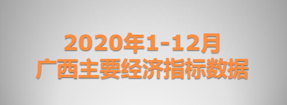 2020年1-12月广西主要经济指标数据
