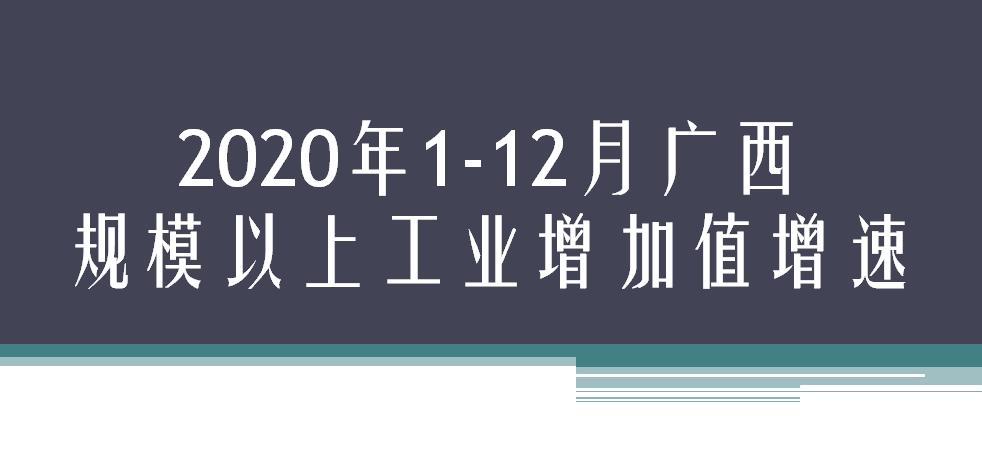 2020年1-12月广西规模以上工业增加值增速