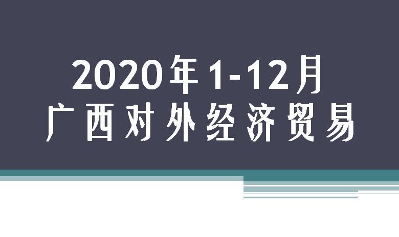 2020年1-12月广西对外经济贸易
